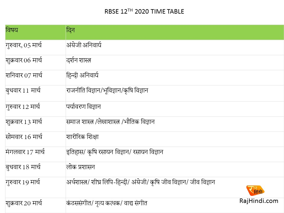RBSE board exam 2020 time table dates download 01