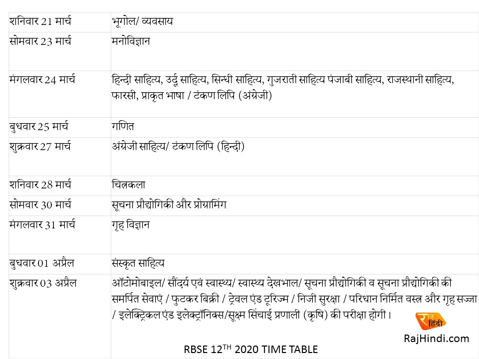 RBSE board exam 2020 time table dates download 02