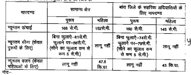 Rajasthan Police Physical test body